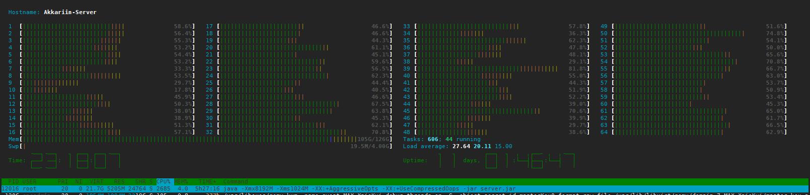 CPU 几乎所有核心都用上了